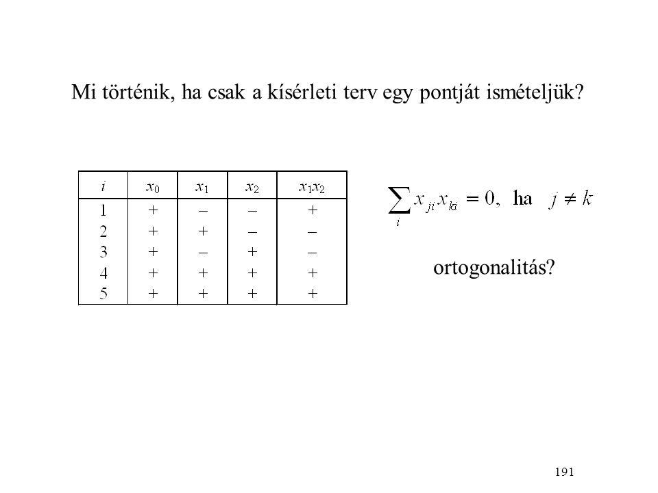 191 Mi történik, ha csak a kísérleti terv egy pontját ismételjük? ortogonalitás?