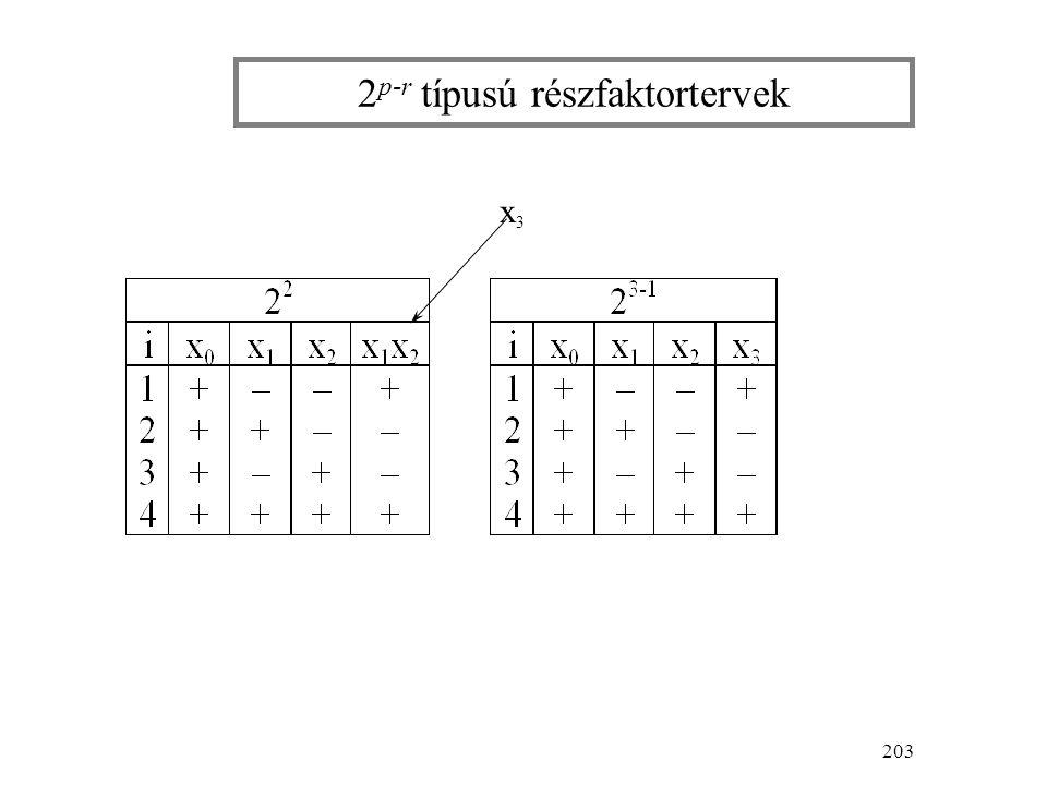 203 2 p-r típusú részfaktortervek x3x3