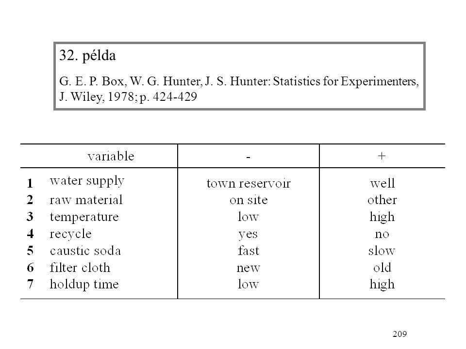 209 32.példa G. E. P. Box, W. G. Hunter, J. S. Hunter: Statistics for Experimenters, J.