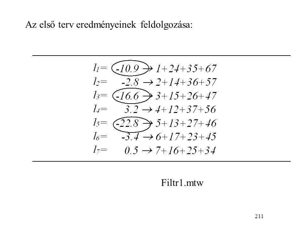 211 Az első terv eredményeinek feldolgozása: Filtr1.mtw