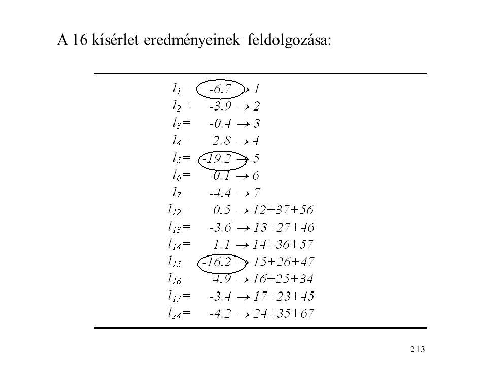 213 A 16 kísérlet eredményeinek feldolgozása: