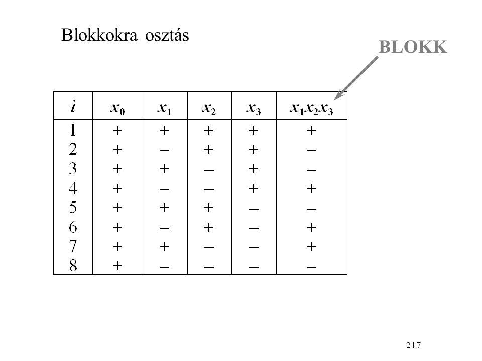 217 BLOKK Blokkokra osztás
