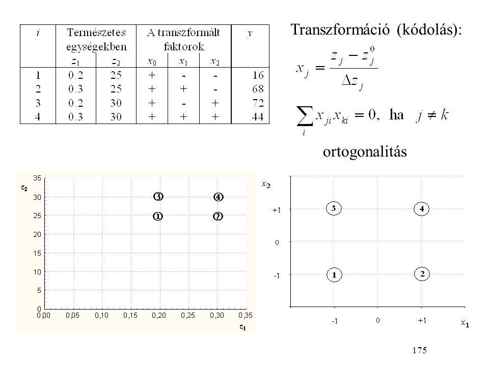 236 Másodfokú kísérleti tervek A centrum-ponti kísérletekből csak azt látjuk, hogy valamelyik faktorra nem jó a lineáris függvény.