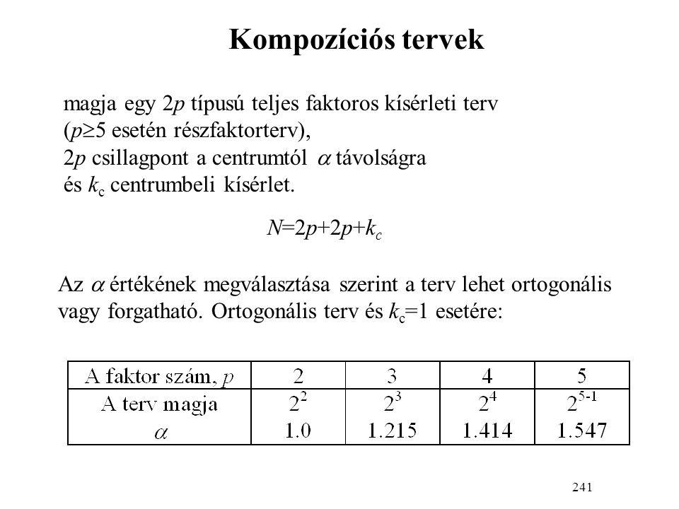 241 Kompozíciós tervek magja egy 2p típusú teljes faktoros kísérleti terv (p  5 esetén részfaktorterv), 2p csillagpont a centrumtól  távolságra és k c centrumbeli kísérlet.