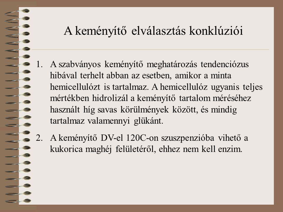 A keményítő elválasztás konklúziói 1.A szabványos keményítő meghatározás tendenciózus hibával terhelt abban az esetben, amikor a minta hemicellulózt i