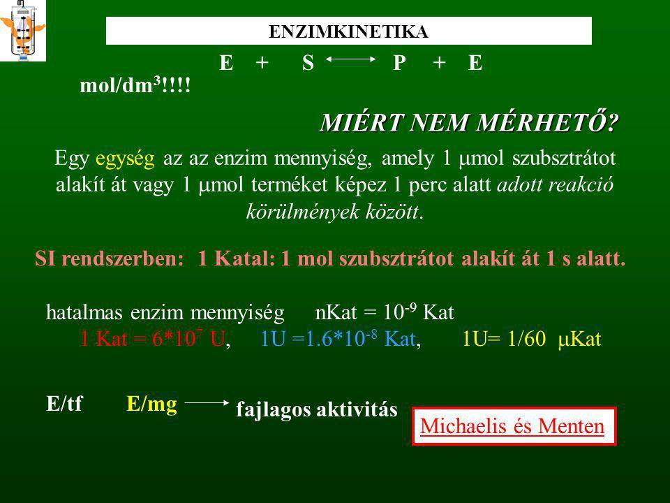 ENZIMKINETIKA Egy egység az az enzim mennyiség, amely 1  mol szubsztrátot alakít át vagy 1  mol terméket képez 1 perc alatt adott reakció körülmények között.