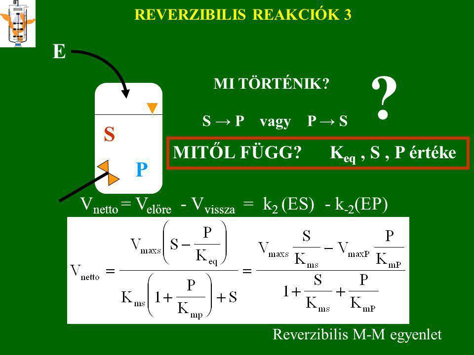 REVERZIBILIS REAKCIÓK 2 Végezzük el a következő osztásokat: HALDANE összefüggés