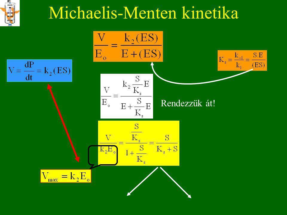 A kinetikai paraméterek értelmezése 1 V max IUBMB:nem max, hanem limit!!.