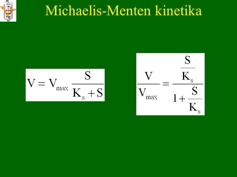 A kinetikai paraméterek értelmezése 2 k 1 10 7 -10 10 dm 3 mol -1 min -1  max.