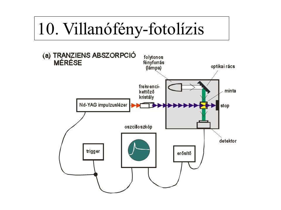 10. Villanófény-fotolízis