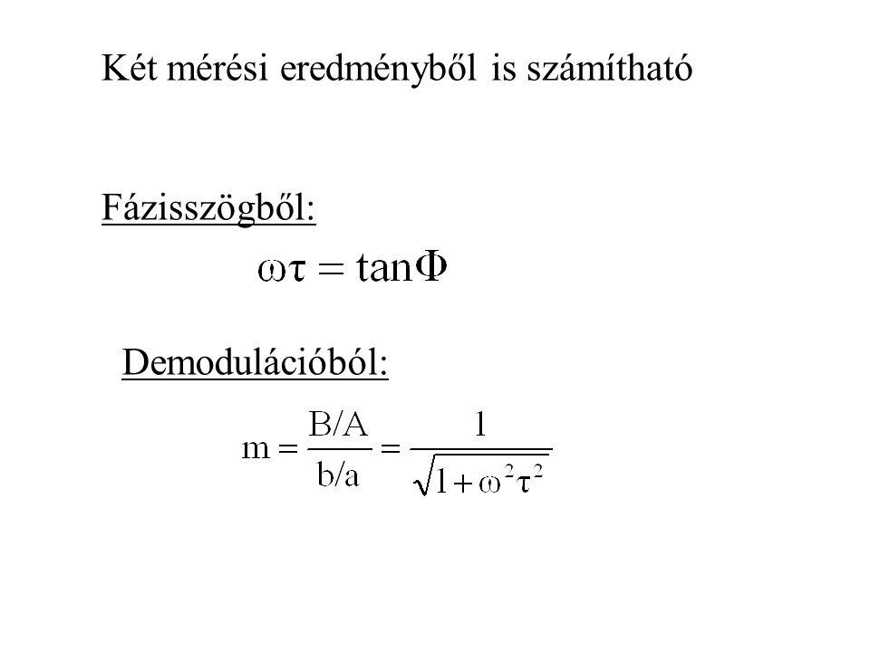 Két mérési eredményből is számítható Fázisszögből: Demodulációból: