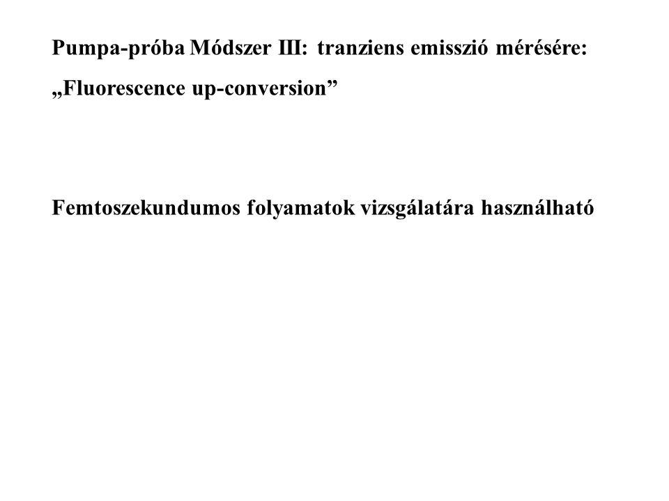 """Pumpa-próba Módszer III: tranziens emisszió mérésére: """"Fluorescence up-conversion"""" Femtoszekundumos folyamatok vizsgálatára használható"""