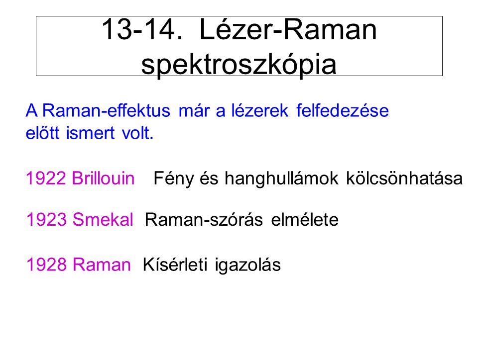 13-14. Lézer-Raman spektroszkópia A Raman-effektus már a lézerek felfedezése előtt ismert volt. 1922 Brillouin Fény és hanghullámok kölcsönhatása 1923
