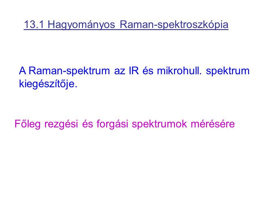 A Raman-spektrum az IR és mikrohull. spektrum kiegészítője. Főleg rezgési és forgási spektrumok mérésére 13.1 Hagyományos Raman-spektroszkópia