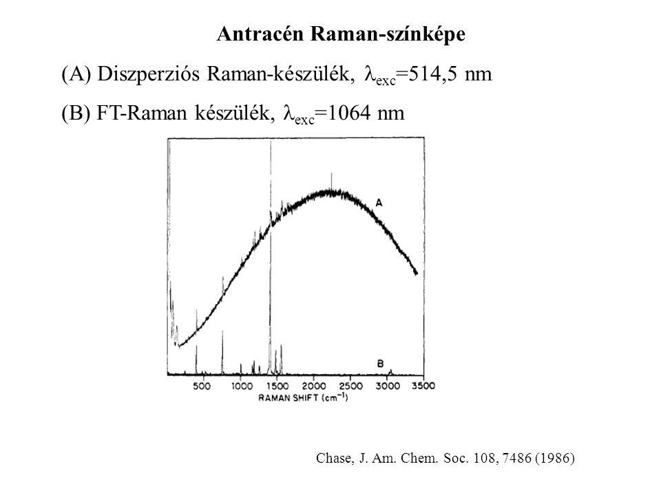 Antracén Raman-színképe (A) Diszperziós Raman-készülék, exc =514,5 nm (B) FT-Raman készülék, exc =1064 nm Chase, J. Am. Chem. Soc. 108, 7486 (1986)