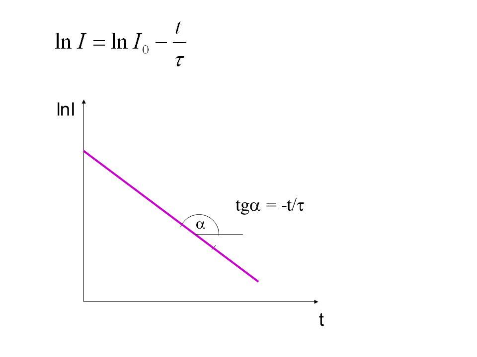 Az 5-CB 1606 cm—es inverz Raman jelének intenzitása négyszögfeszültséget kapcsolva a mintára