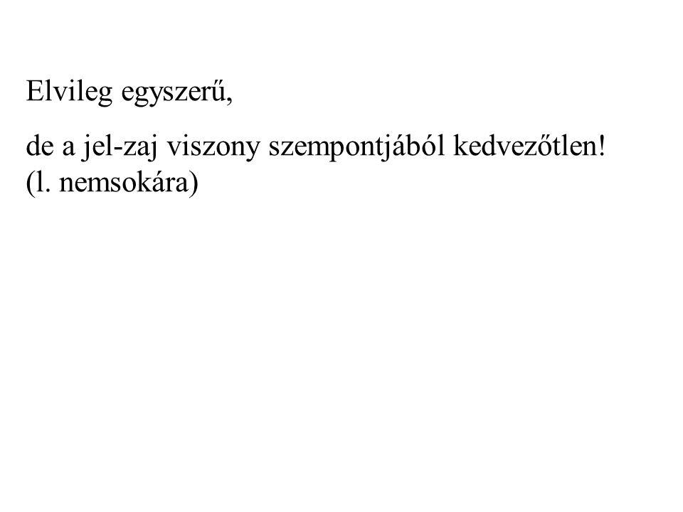b) Az impulzus hossza összemérhető a lecseng.időáll.-val Négyszög-impulzus (folyt.