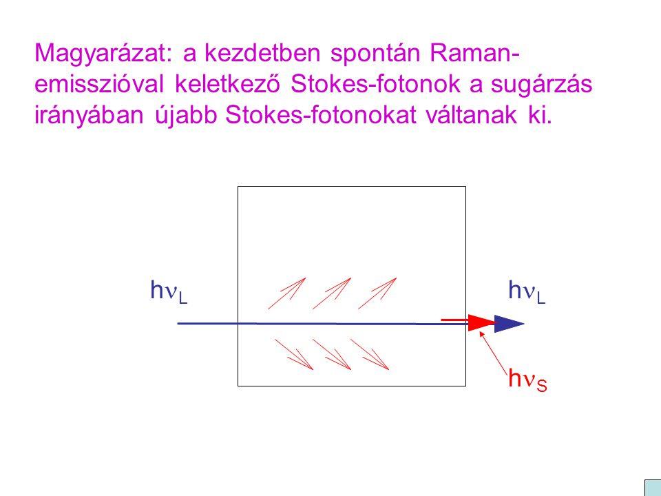 Magyarázat: a kezdetben spontán Raman- emisszióval keletkező Stokes-fotonok a sugárzás irányában újabb Stokes-fotonokat váltanak ki. h L h S