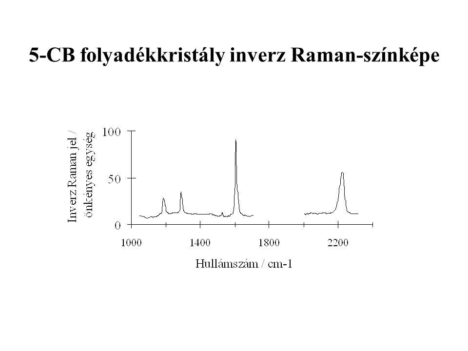 5-CB folyadékkristály inverz Raman-színképe