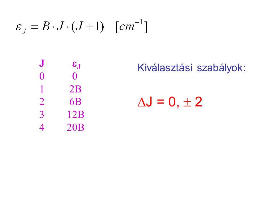 J  J 0 0 1 2B 2 6B 312B 420B Kiválasztási szabályok:  J = 0,  2