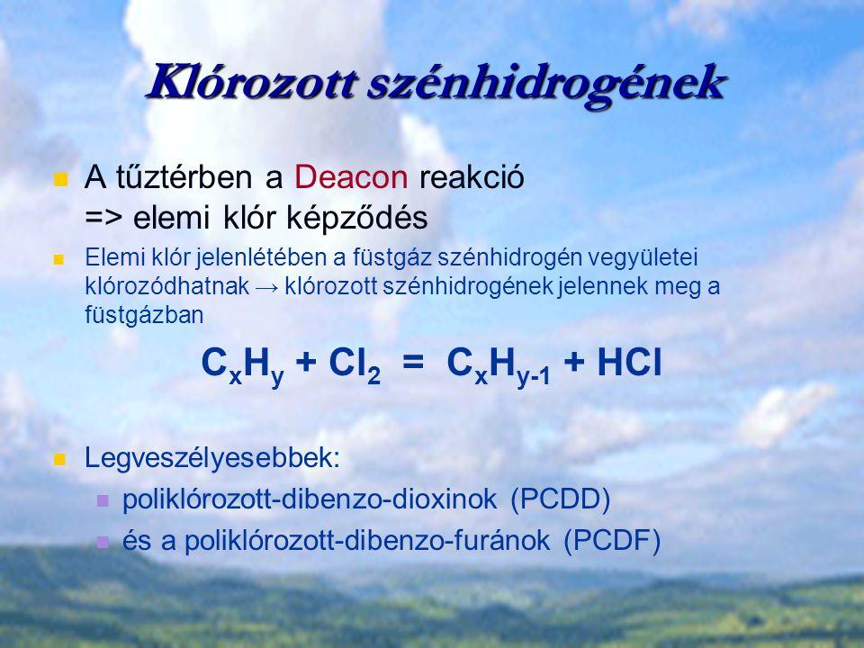 Klórozott szénhidrogének A tűztérben a Deacon reakció => elemi klór képződés Elemi klór jelenlétében a füstgáz szénhidrogén vegyületei klórozódhatnak → klórozott szénhidrogének jelennek meg a füstgázban C x H y + Cl 2 = C x H y-1 + HCl Legveszélyesebbek: poliklórozott-dibenzo-dioxinok (PCDD) és a poliklórozott-dibenzo-furánok (PCDF)