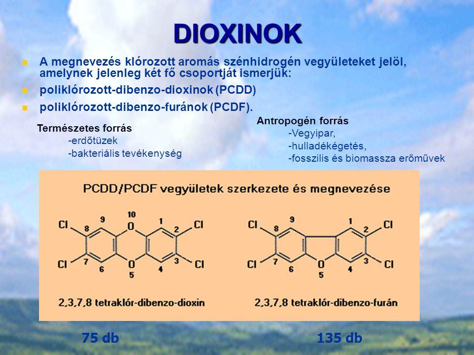 DIOXINOK A megnevezés klórozott aromás szénhidrogén vegyületeket jelöl, amelynek jelenleg két fő csoportját ismerjük: poliklórozott-dibenzo-dioxinok (PCDD) poliklórozott-dibenzo-furánok (PCDF).