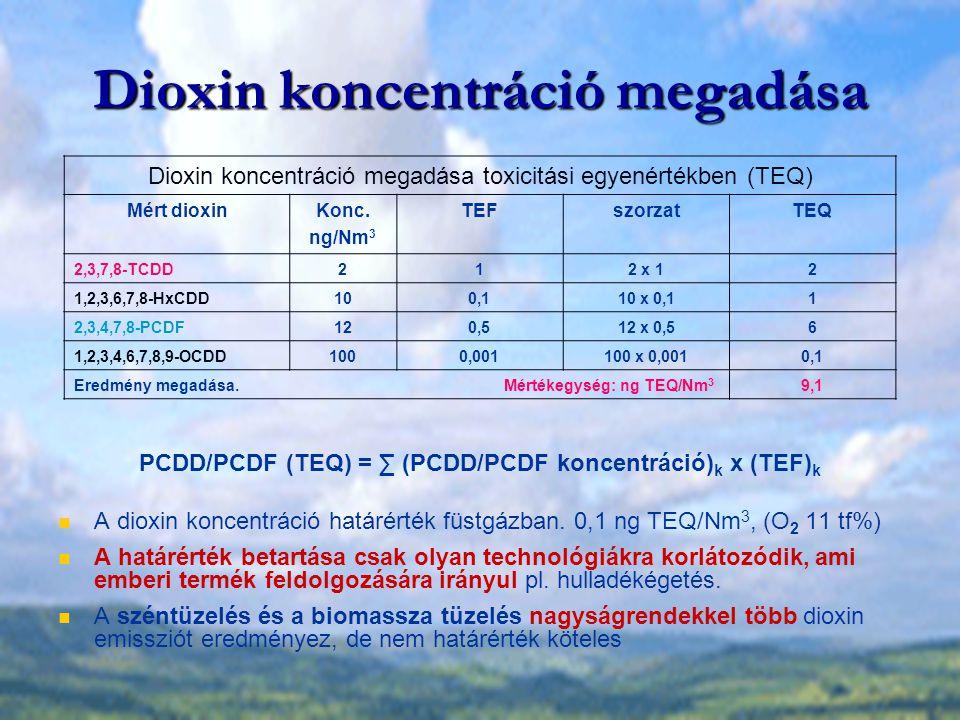 Dioxin koncentráció megadása PCDD/PCDF (TEQ) = ∑ (PCDD/PCDF koncentráció) k x (TEF) k A dioxin koncentráció határérték füstgázban.