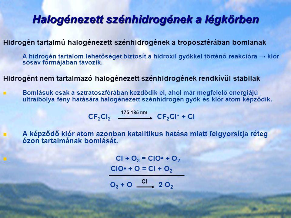 Hidrogén tartalmú halogénezett szénhidrogének a troposzférában bomlanak A hidrogén tartalom lehetőséget biztosít a hidroxil gyökkel történő reakcióra → klór sósav formájában távozik.