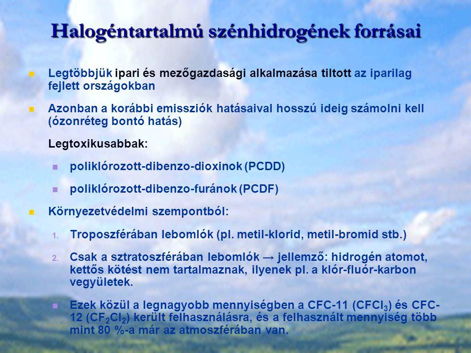 Halogéntartalmú szénhidrogének forrásai Legtöbbjük ipari és mezőgazdasági alkalmazása tiltott az iparilag fejlett országokban Azonban a korábbi emissziók hatásaival hosszú ideig számolni kell (ózonréteg bontó hatás) Legtoxikusabbak: poliklórozott-dibenzo-dioxinok (PCDD) poliklórozott-dibenzo-furánok (PCDF) Környezetvédelmi szempontból: 1.