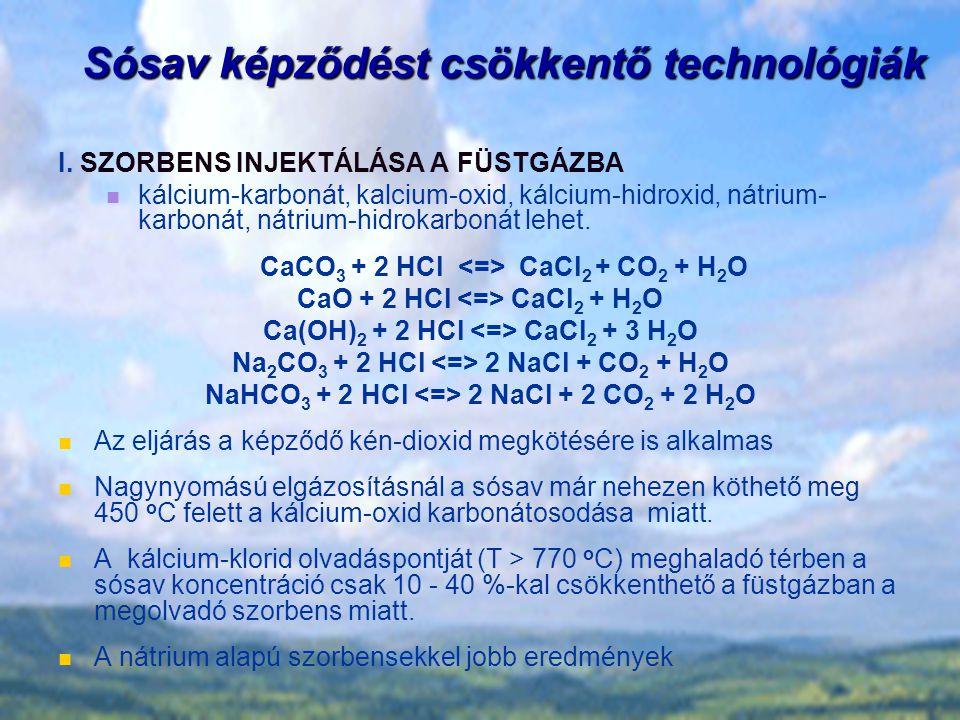 Sósav képződést csökkentő technológiák I.