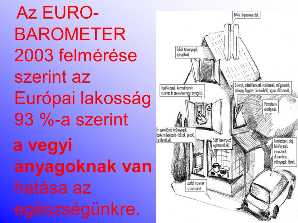 –Tűzálló adalékanyagok: PBDE-k (polibrómozott-difenil-éterek) televízió, számítógép, ruhanemű, bútor, párna tartalmazhatja (Az EU-ban hamarosan várható a betiltásuk, embernél hozzájárulhat rák kialakulásához) Norvégia a penta-BDE-t POP-nak minmősítettné –POP: Persistent Organic Pollutant: Nehezen Lebomló Szerves Szennyezőanyagok, melyek a Stockholmi Konvenció keretében lettek korlátozva (pl.: DDT) Néhány káros, korlátozásra került / kerülő vegyi anyag a mindennapokból