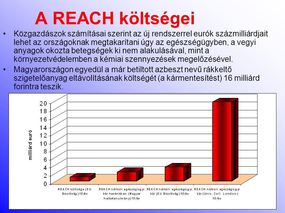 Korlátozási eljárás A korlátozási eljárás biztonsági hálóról gondoskodik azoknak a kockázatoknak a kezelésére, amelyekkel a REACH-rendszer más része nem foglalkozik megfelelően.