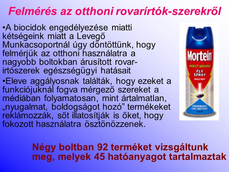 Otthoni biocidok A hazai polcokon megtalálható az otthoni rovarirtók között a hormonkárosító d-fenothrin, az emberen lehetséges rákkeltő allethrin illetve esbiothrin, továbbá az USA-ban a lakásokban betiltott chlorpyrifos és dichlorvos.