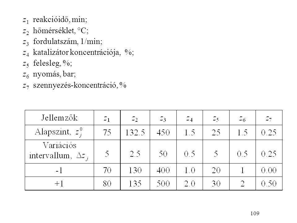 109 z 1 reakcióidő, min; z 2 hőmérséklet, °C; z 3 fordulatszám, 1/min; z 4 katalizátor koncentrációja, %; z 5 felesleg, %; z 6 nyomás, bar; z 7 szennyezés-koncentráció, %