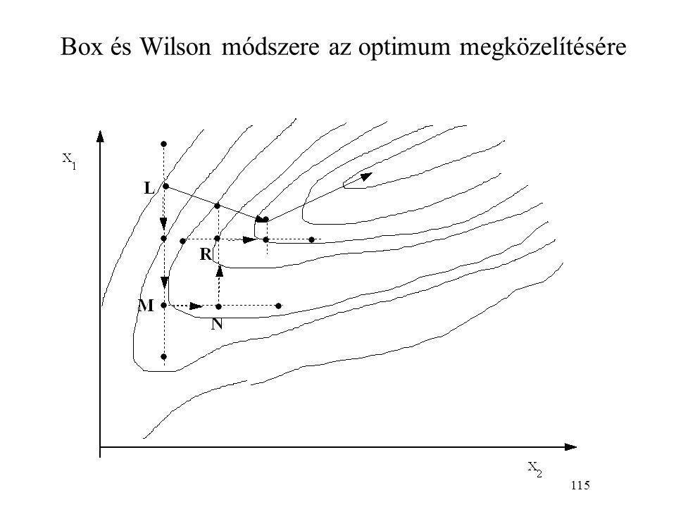 115 Box és Wilson módszere az optimum megközelítésére