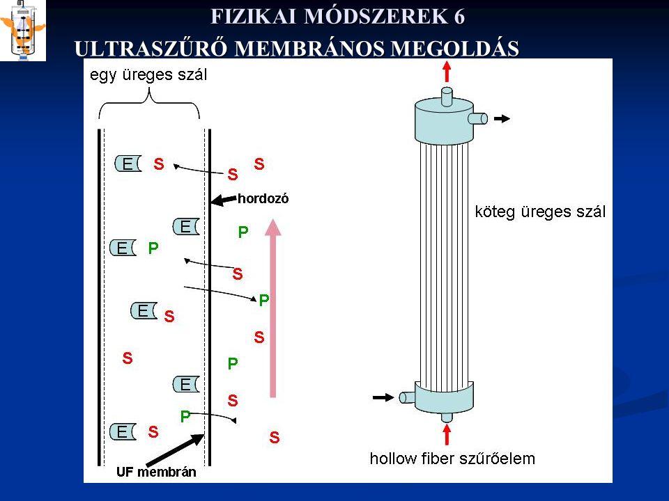 ULTRASZŰRŐ MEMBRÁNOS MEGOLDÁS FIZIKAI MÓDSZEREK 6