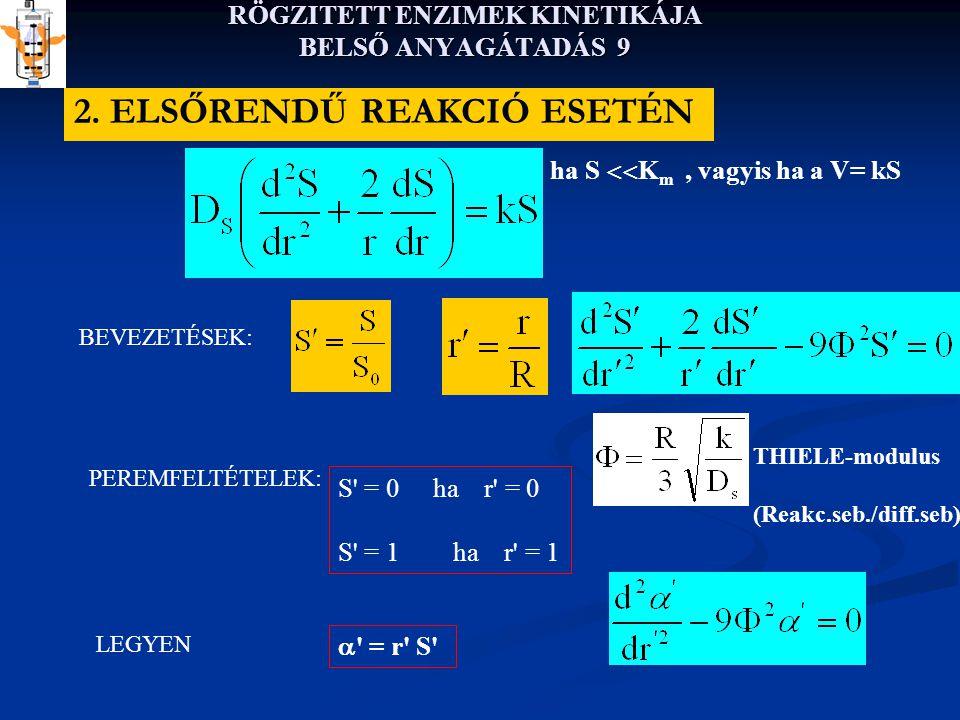 2. ELSŐRENDŰ REAKCIÓ ESETÉN RÖGZITETT ENZIMEK KINETIKÁJA BELSŐ ANYAGÁTADÁS 9 ha S  K m, vagyis ha a V= kS BEVEZETÉSEK: THIELE-modulus (Reakc.seb./di