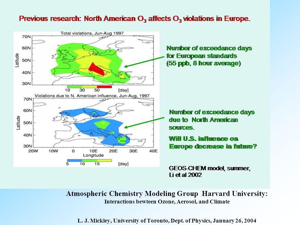 Az ózon egészségügyi hatása