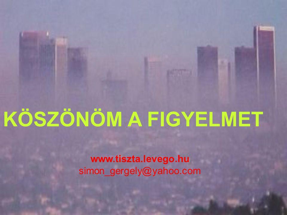 Felhasznált irodalom Dévai Gergely összefoglalója, az ipari és mezőgazdasági légszennyezés részek alapjául szolgáltak.