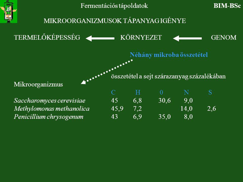 BIMFermentációs tápoldatok C-forrás + N-forrás + O 2 + ásványi sók + +speciális tápanyagok (pl.