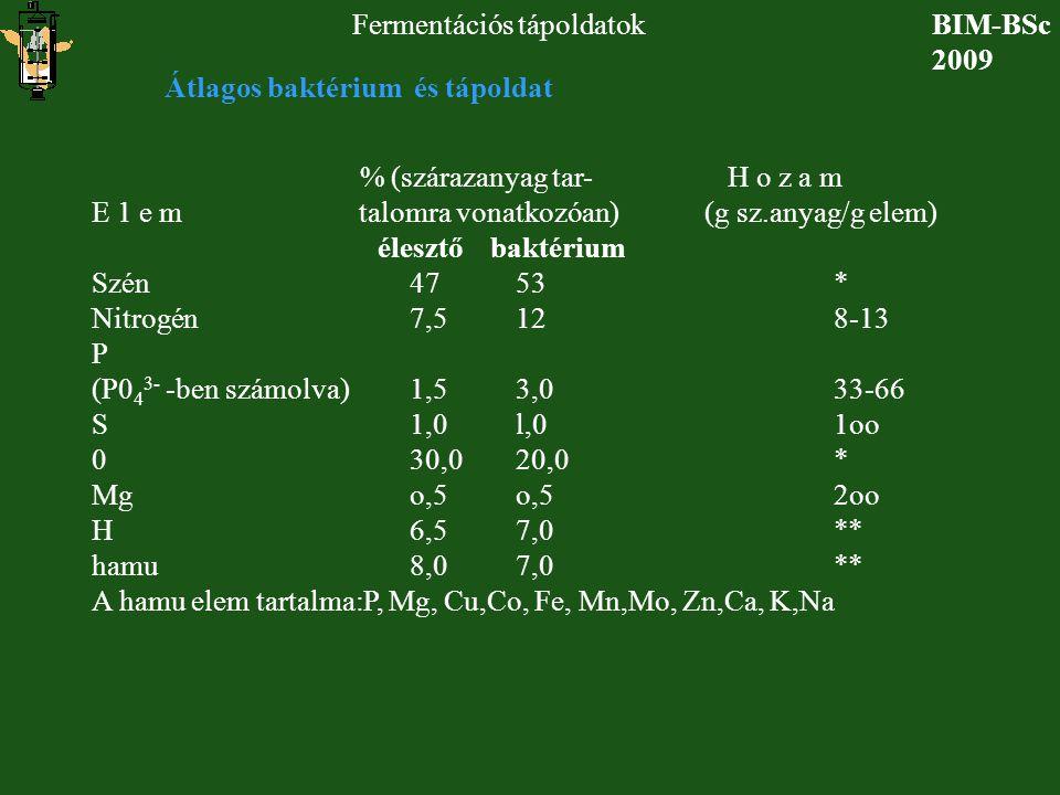 BIM-BSc 2009 Fermentációs tápoldatok % (szárazanyag tar-H o z a m E 1 e m talomra vonatkozóan) (g sz.anyag/g elem) élesztő baktérium Szén4753 * Nitrog