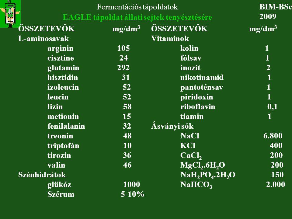 BIM-BSc 2009 Fermentációs tápoldatok ÖSSZETEVŐK mg/dm 3 L-aminosavak arginin 105 cisztine 24 glutamin 292 hisztidin 31 izoleucin 52 leucin 52 lizin 58