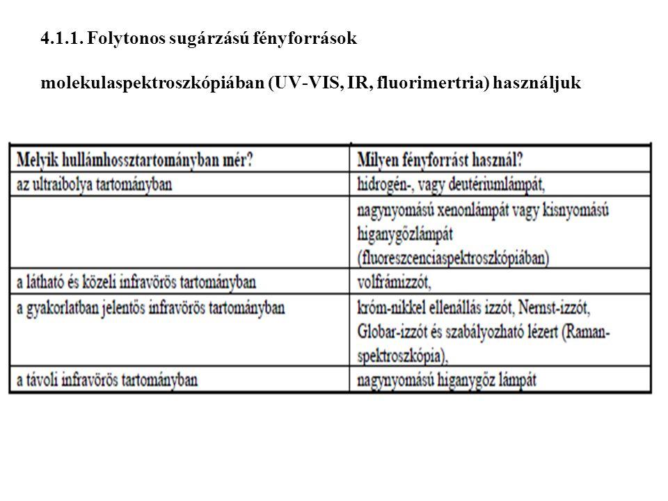 4.1.1. Folytonos sugárzású fényforrások molekulaspektroszkópiában (UV-VIS, IR, fluorimertria) használjuk