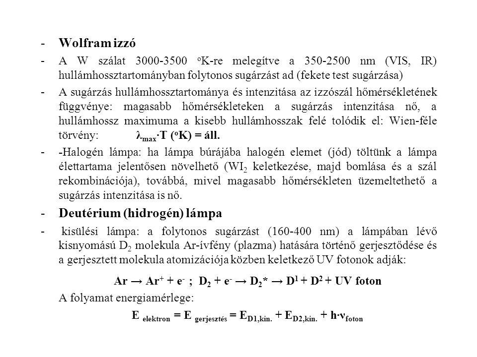 -Wolfram izzó -A W szálat 3000-3500 o K-re melegítve a 350-2500 nm (VIS, IR) hullámhossztartományban folytonos sugárzást ad (fekete test sugárzása) -A
