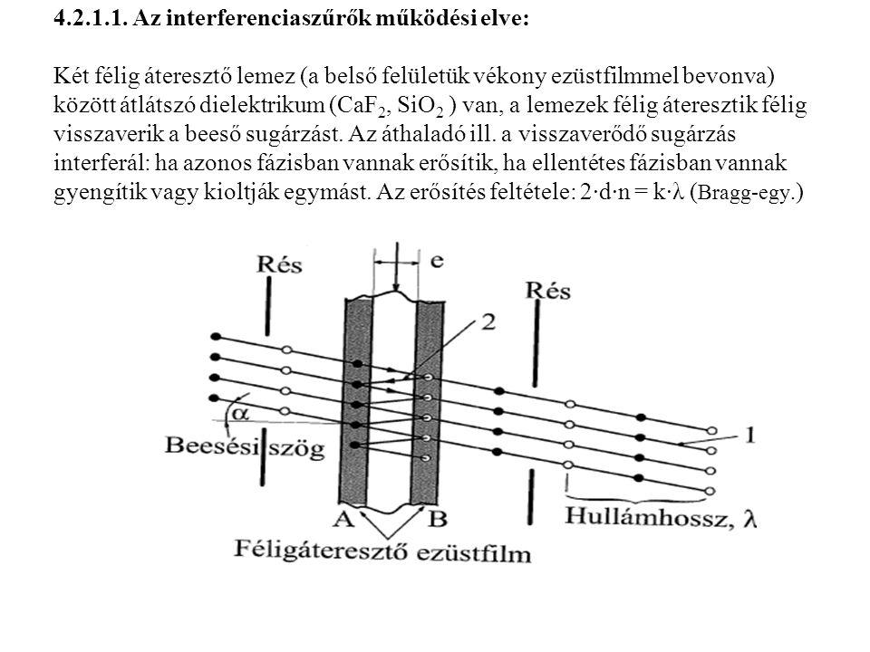 4.2.1.1. Az interferenciaszűrők működési elve: Két félig áteresztő lemez (a belső felületük vékony ezüstfilmmel bevonva) között átlátszó dielektrikum