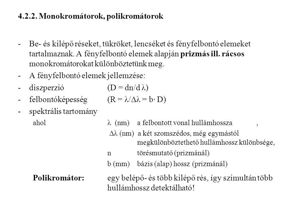 4.2.2. Monokromátorok, polikromátorok -Be- és kilépő réseket, tükröket, lencséket és fényfelbontó elemeket tartalmaznak. A fényfelbontó elemek alapján