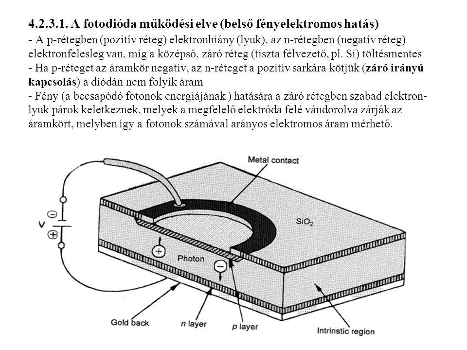 4.2.3.1. A fotodióda működési elve (belső fényelektromos hatás) - A p-rétegben (pozitív réteg) elektronhiány (lyuk), az n-rétegben (negatív réteg) ele