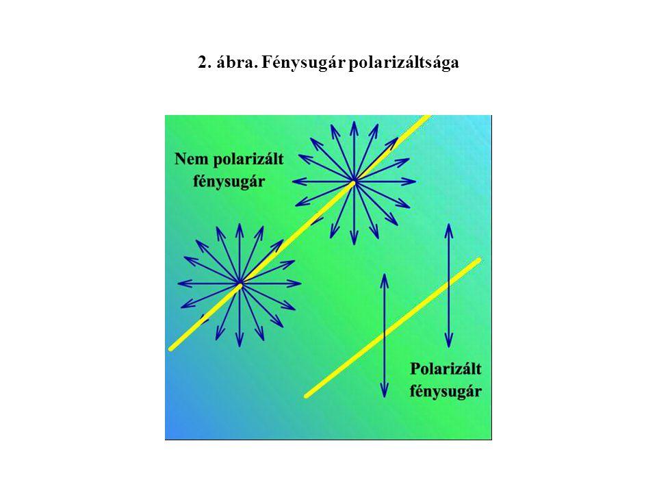 8. ábra. Különböző hétköznapi fényforrások spektruma