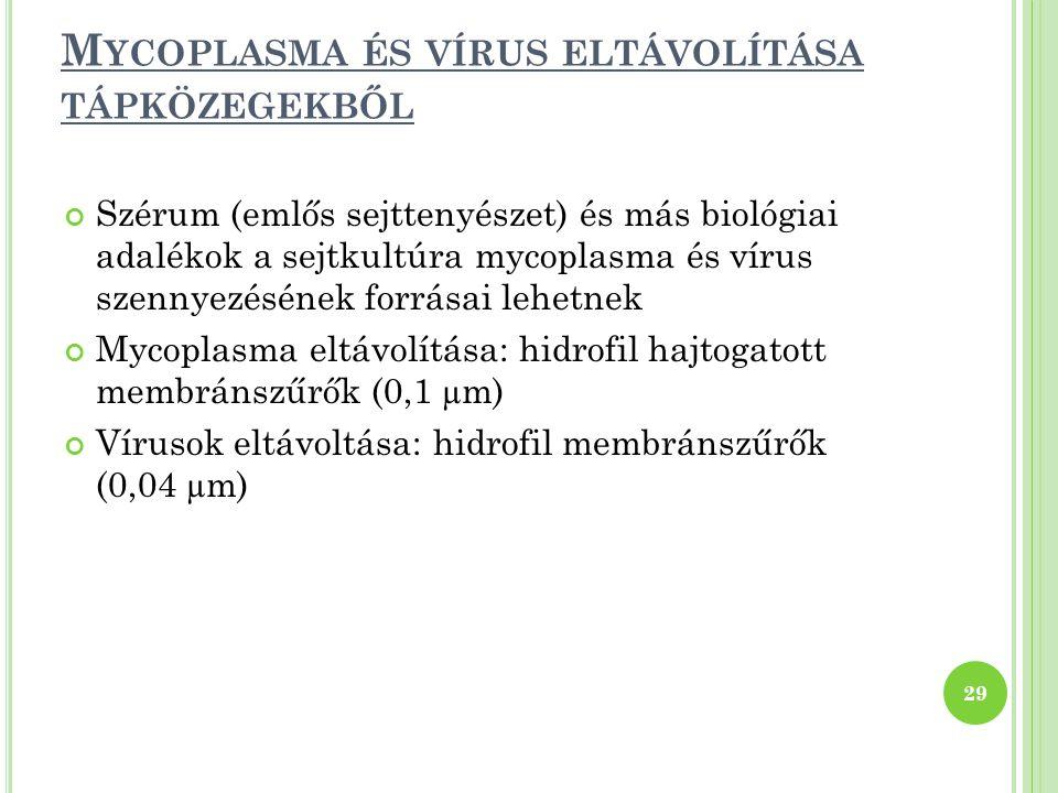M YCOPLASMA ÉS VÍRUS ELTÁVOLÍTÁSA TÁPKÖZEGEKBŐL Szérum (emlős sejttenyészet) és más biológiai adalékok a sejtkultúra mycoplasma és vírus szennyezéséne
