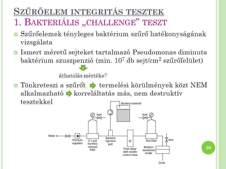 S ZŰRŐELEM INTEGRITÁS TESZTEK Szűrőelemek tényleges baktérium szűrő hatékonyságának vizsgálata Ismert méretű sejteket tartalmazó Pseudomonas diminuta baktérium szuszpenzió (min.